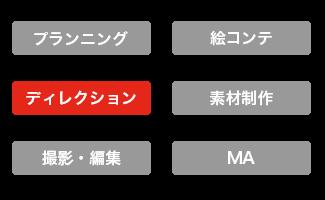 create01